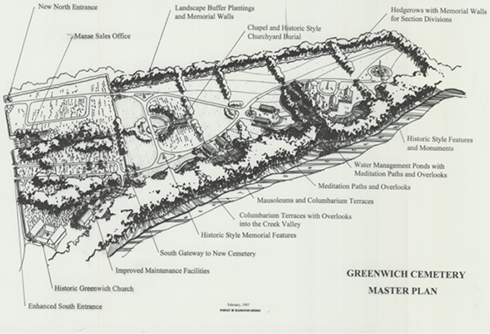 Greenwich Cemetery Master Plan Map